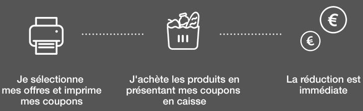 Profitez De Bons De Reduction Chez Carrefour Market